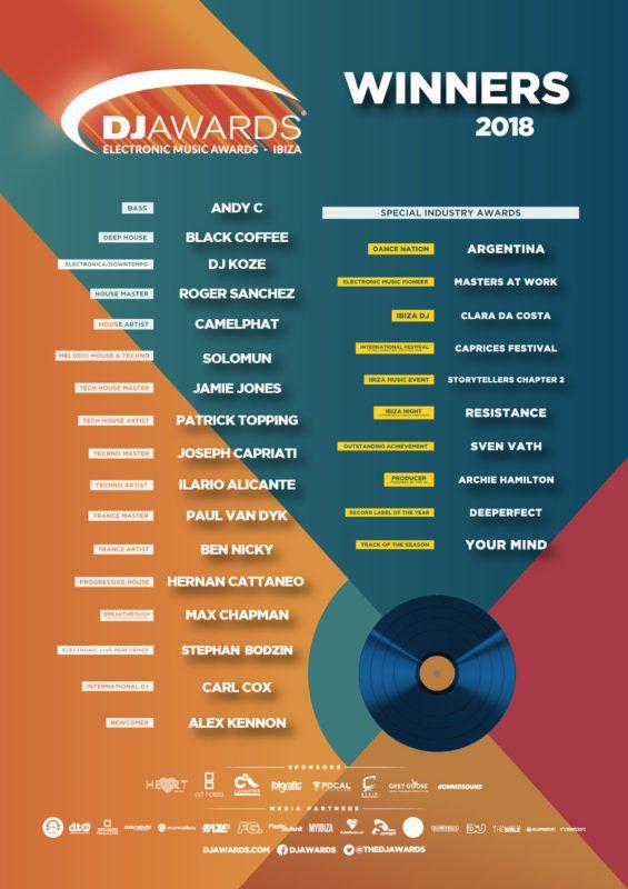 DJ Awards Ibiza 2018
