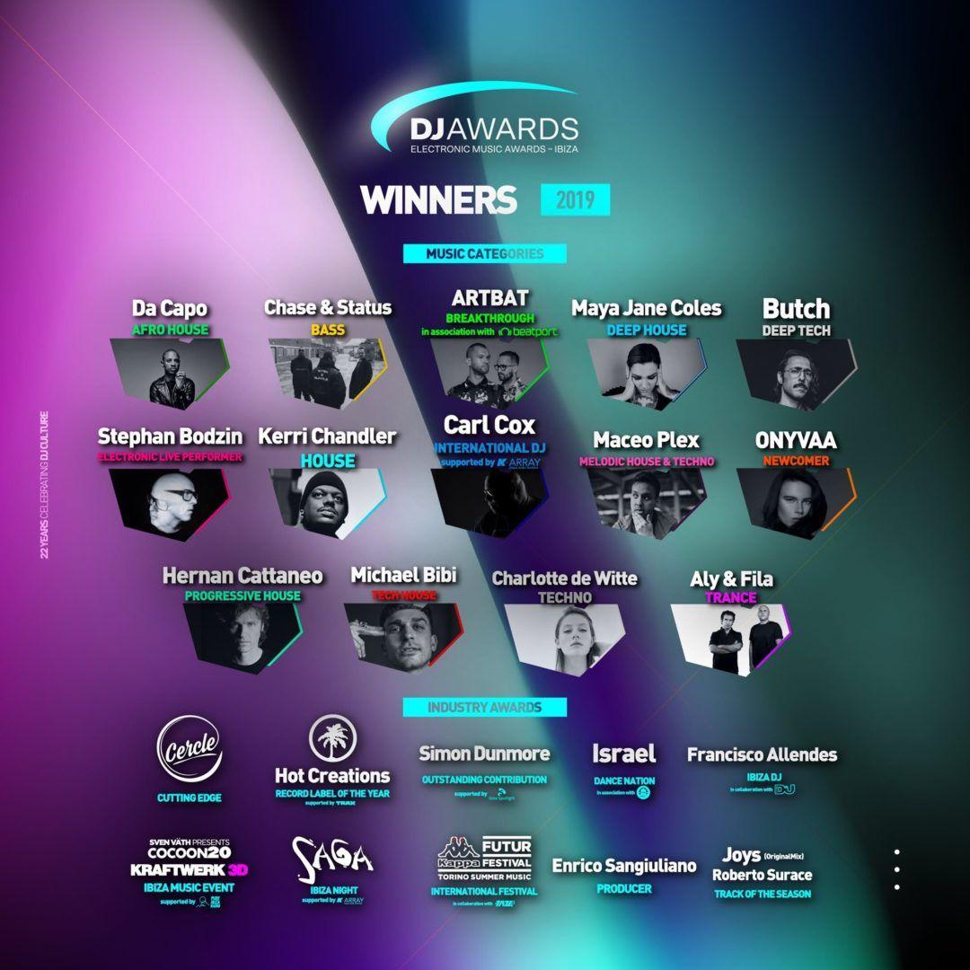 DJ Awards Ibiza 2019