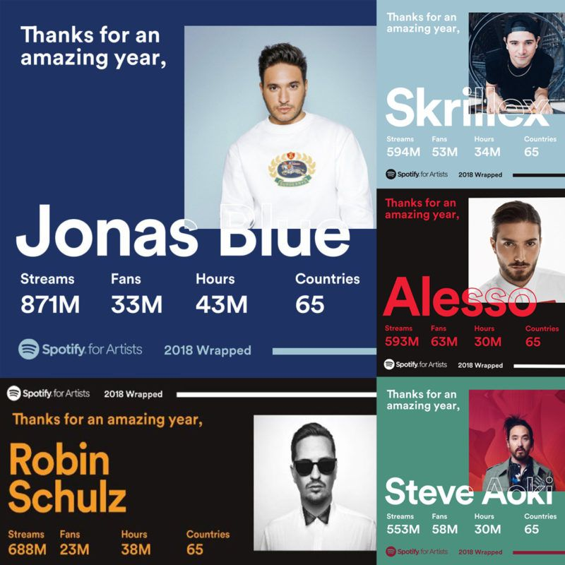 Top EDM artists Spotify